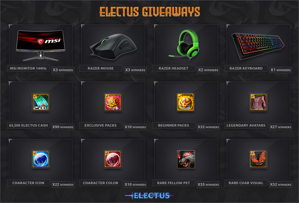 Electus_all_giveaways_new_style_2021_poseidon.thumb.png.7d0ad484175fc6bb1185f4eca67aea7c.png
