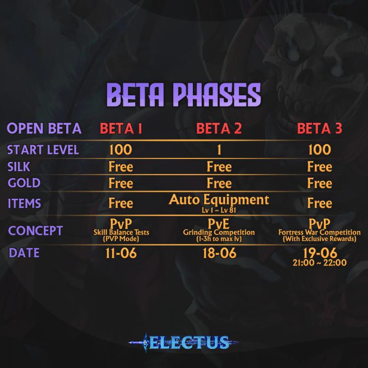electus_beta_phases_insta.thumb.png.87844afc407fad3a996a3030860429e1.png